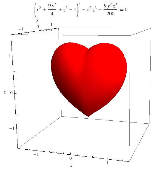 Heart3D